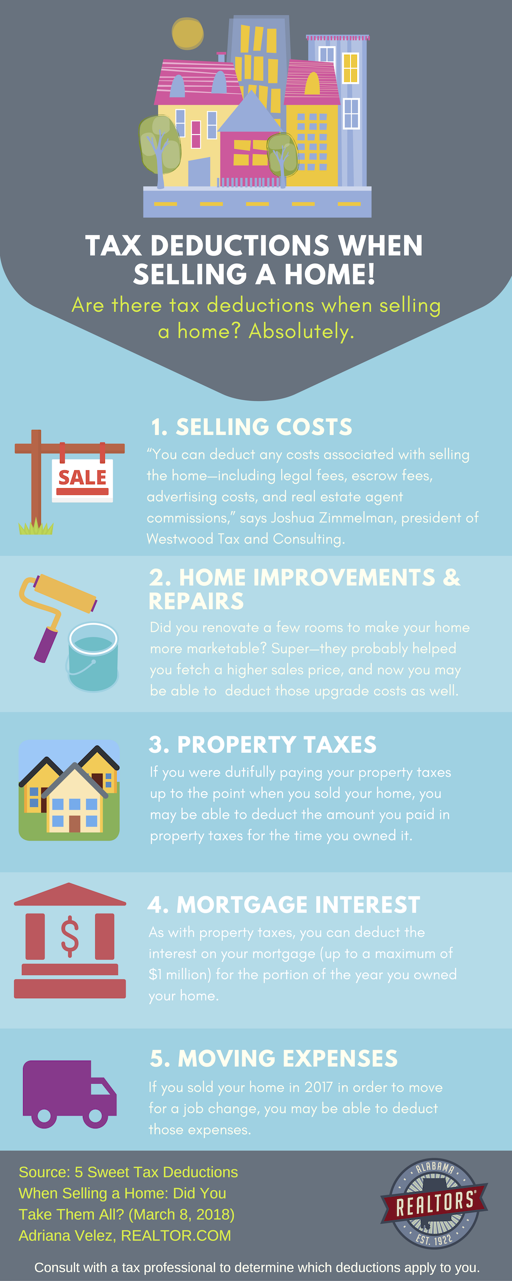 REALTOR® and Homeowners' Guide to Tax Season | Alabama