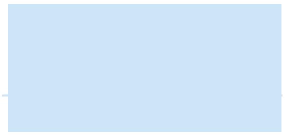 Home Sweet Home Food Bar