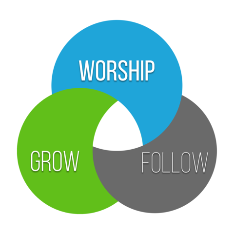 Worship Grow Follow