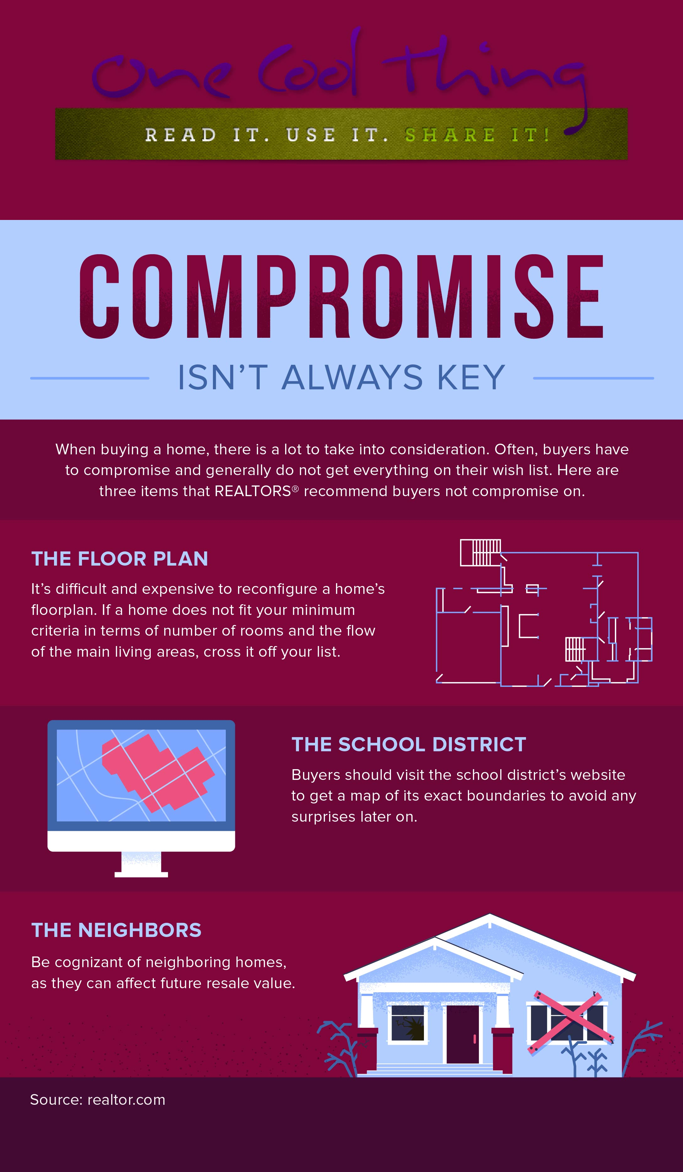 Why is it important to compromise