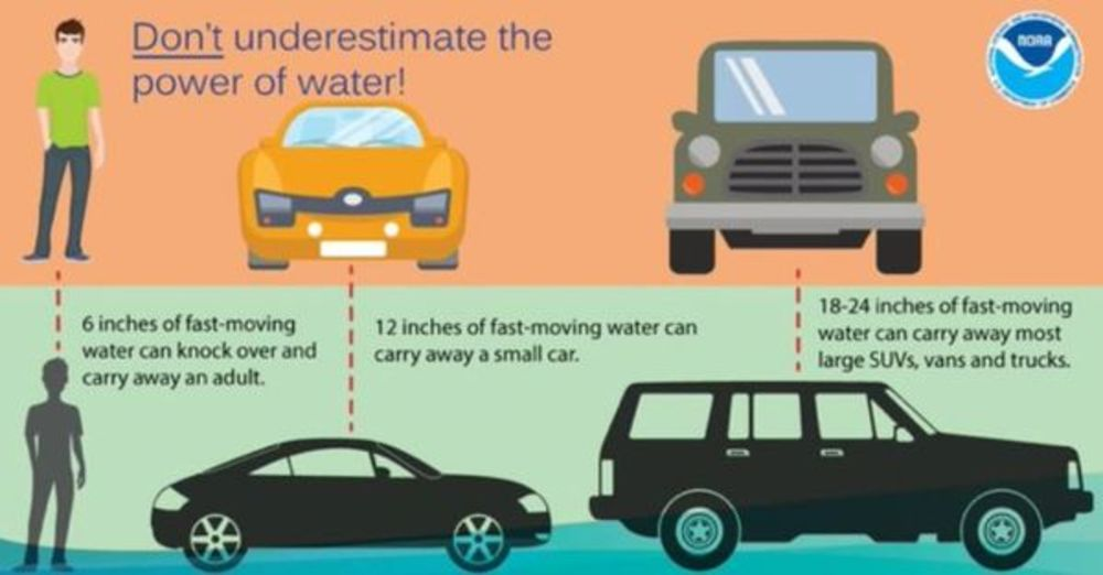 Flood Safety Tips